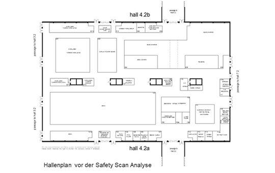 hallenplan einfach safety analyse