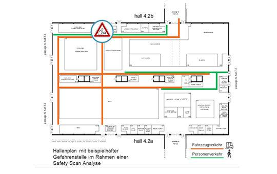hallenplan erweitert safety analyse