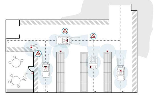 erklaerung linde safety guard zeichnung