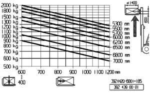 H20 600 tranglastdiagramm