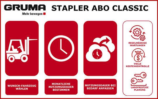 gruma stapler abo classic schaubild mit icons stapler mit rotem rahmen 3