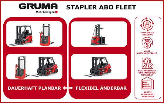 gruma stapler abo fleet schaubild mit produktbildern gabelstapler hubwagen mit icons mit rotem rahmen 2